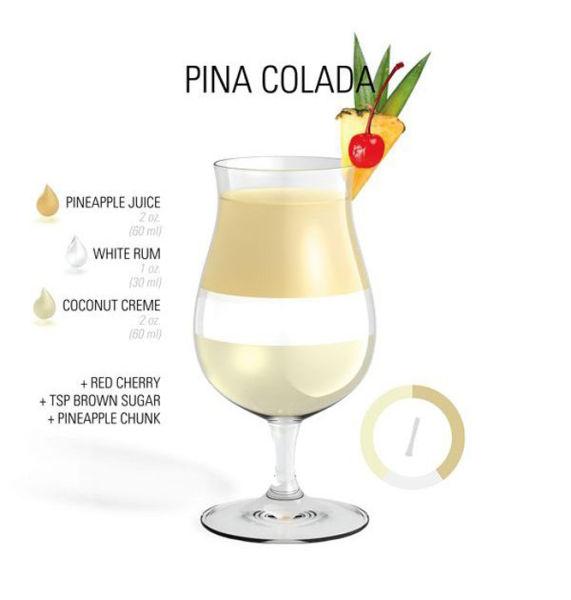The Pina Colada Song - Rupert Holmes | cheers